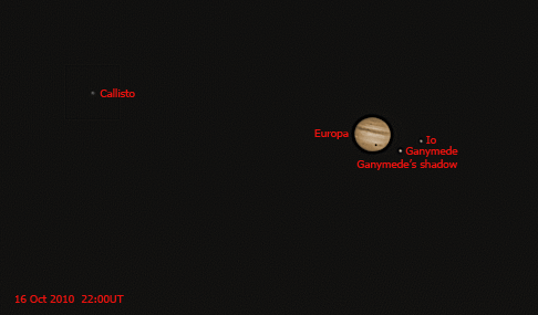 Jupiter and Moons - Courtesy of Sheri Karl